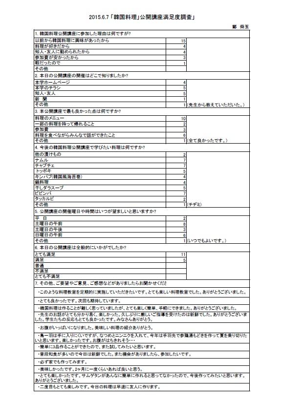 公開講座満足度調査2015.6.7