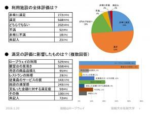 函館山ロープウェイ実態調査分析の概要 ページ 07